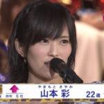 【NMB48】第8回AKB選抜総選挙 NMBメンバー順位とキャプ画像まとめ。