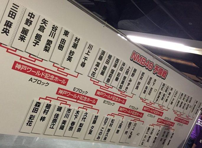 【NMB48】予備戦トーナメント表、注目はさや姉vsジョー、馬vs鹿【AKB48グループじゃんけん大会2016】