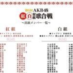 【NMB48】第6回AKB48紅白歌合戦チーム分け。りりぽんが白組副キャプに抜擢ww