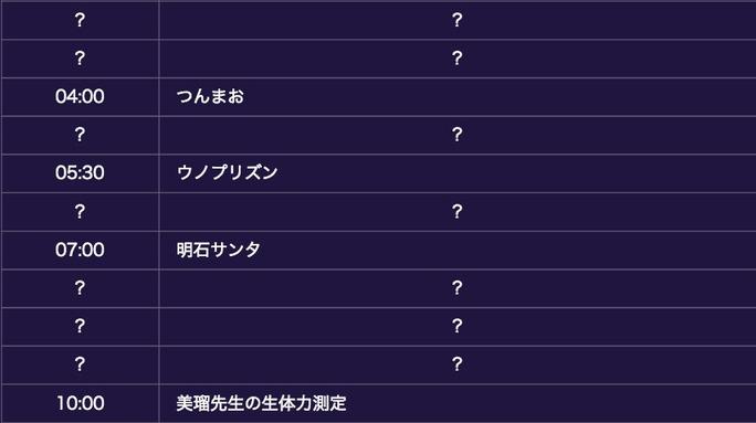 【NMB48】ちゃん24時間テレビ?早朝プログラム「ウノプリズン」追加www