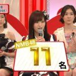 【NMB48】夢の紅白選抜NMBからは11名が選出!れいにゃん繰り上がりに期待!