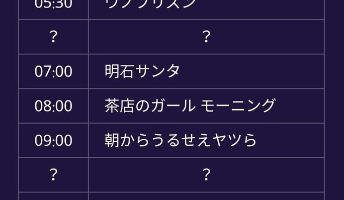 【NMB48】ちゃん24時間テレビ?新たに3つのプログラムが追加。矢倉楓子アワー?www