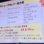【薮下柊】CSフジ競馬予想TVの高柳さんのフリップに「卒業急ぐな柊ちゃん」の文字がw