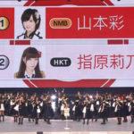【NMB48】AKB48夢の紅白選抜さや姉1位発表の瞬間のメンバーのリアクション、何回見てもイイなw【GIF】