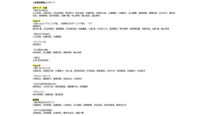【白間美瑠/須藤凜々花/矢倉楓子/山本彩/山本彩加】AKB48 8th アルバム特別LIVEイベントにNMBメンバーも参加。