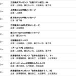 【NMB48】YNN4月配信スケジュール。なんか興味深い!のと、なんやコレwが混じってるw