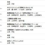 【NMB48】YNN NMB48チャンネル5月の配信スケジュール。あまからさんちゃんと続いてたw