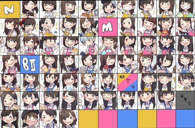 【NMB48】種田優太さんのメンバーイラストがまとまったwるりりん「てっぺんとったんで!NMB48 なんばやなくて梅田でフェアやで!」に降臨w