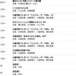 【NMB48】YNN 7月の配信スケジュールが更新。小嶋花梨プレゼンツが放送。