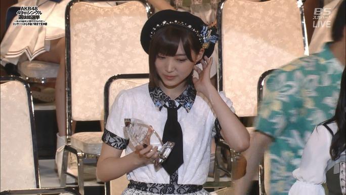 【NMB48】アンダーガールズ27位にゆーり、20位にりりぽんランクイン!
