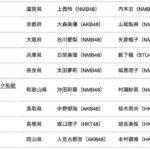 【NMB48】あの頃がいっぱい~AKB48ミュージックビデオ集・TSUTAYA全国47都道府県同時イベント開催