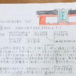 【岩田桃夏】ももるんの御朱印集め・その5「御霊神社」。しっかり作ってるなぁw