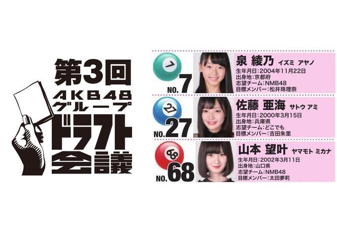 【NMB48】第3回ドラフト会議一巡目指名メンバー「N・泉綾乃 M・佐藤亜美 BⅡ・山本望叶」
