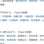 【NMB48】AKB48 51stカップリング選抜メンバーが発表され話題に。