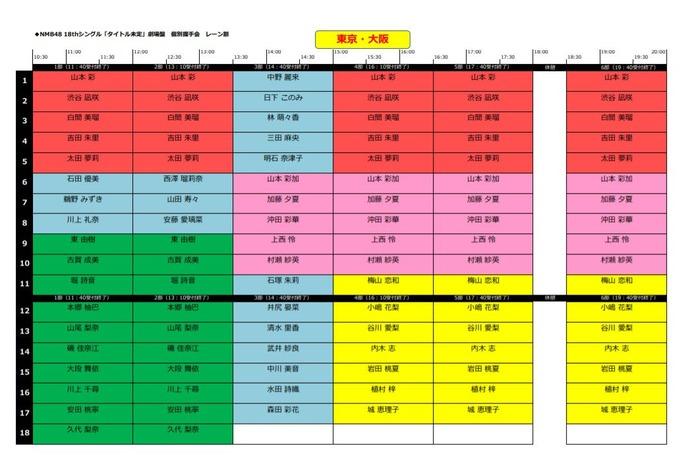 【NMB48】18thシングル「タイトル未定」個別握手会詳細。
