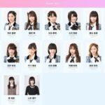 【NMB48】総選挙立候補受付終了。NMB48からは48名が立候補。
