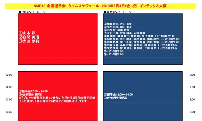 【NMB48】5月4日インテックス大阪全国握手会開催概要が発表。