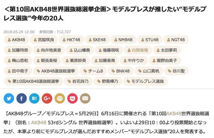 【梅山恋和/白間美瑠/吉田朱里/太田夢莉】世界総選挙関連イベント・モデルプレス選抜20人にNMB48から4人がランクイン。