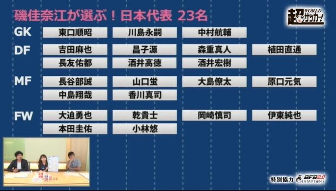 【磯佳奈江】超ワールドサッカーTV、いそJAPAN23名(予想)が発表。