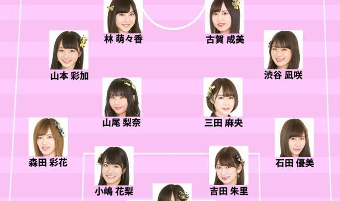 【山尾梨奈】やまりな考案NMB48イレブン。なるモカツートップの4-4-2。