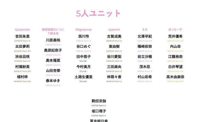 【NMNB48】じゃんけん大会・出場ユニット一覧。なっつとこのみんがソロ枠で参戦。