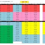 【NMB48】10月17日発売19thシングル「タイトル未定」の握手会概要など。