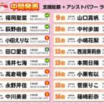 【NMB48】9月28日AiKaBuユニット選抜決定戦中間発表、みおん8位・こじりん11位。