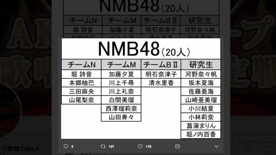 【NMB48】AKB48グループ歌唱力No.1決定戦に20名がエントリー。