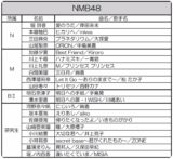 【NMB48】AKB48グループ歌唱力No.1決定戦の予選歌唱曲が発表。