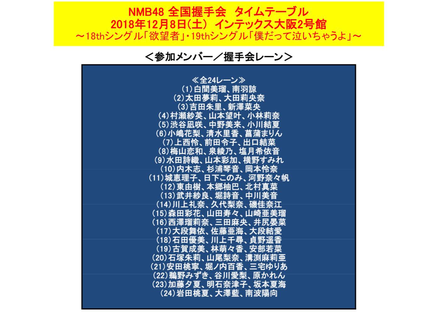 【NMB48】12月8日インテックス大阪開催の「欲望者」「僕だって泣いちゃうよ」全握概要