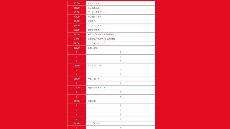 【NMB48】「難波新年!24時間ガール」タイムテーブル第3段が発表・6コーナーが追加。