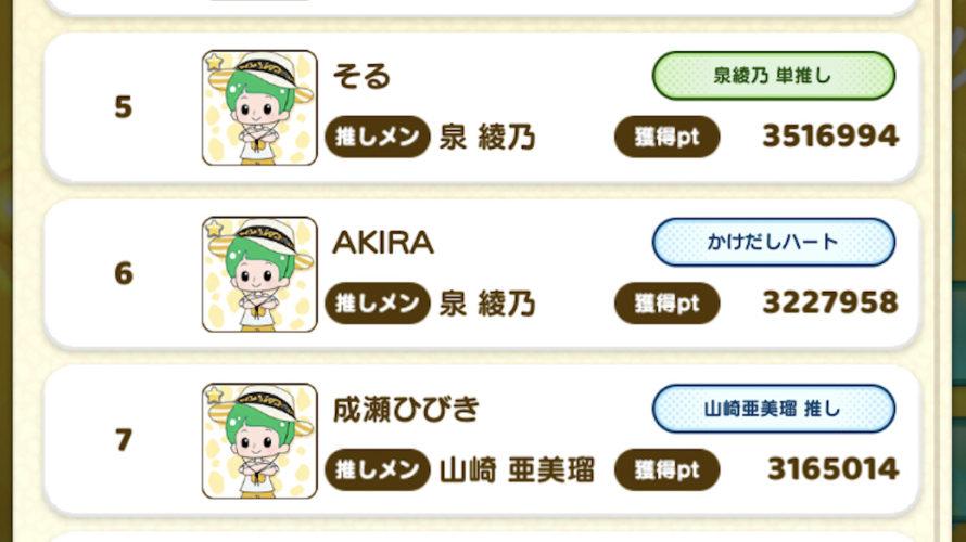 【NMB48】麻雀トップ目とったんで!「第1回推しメンイベント」泉綾乃の6位にAKIRA先生w