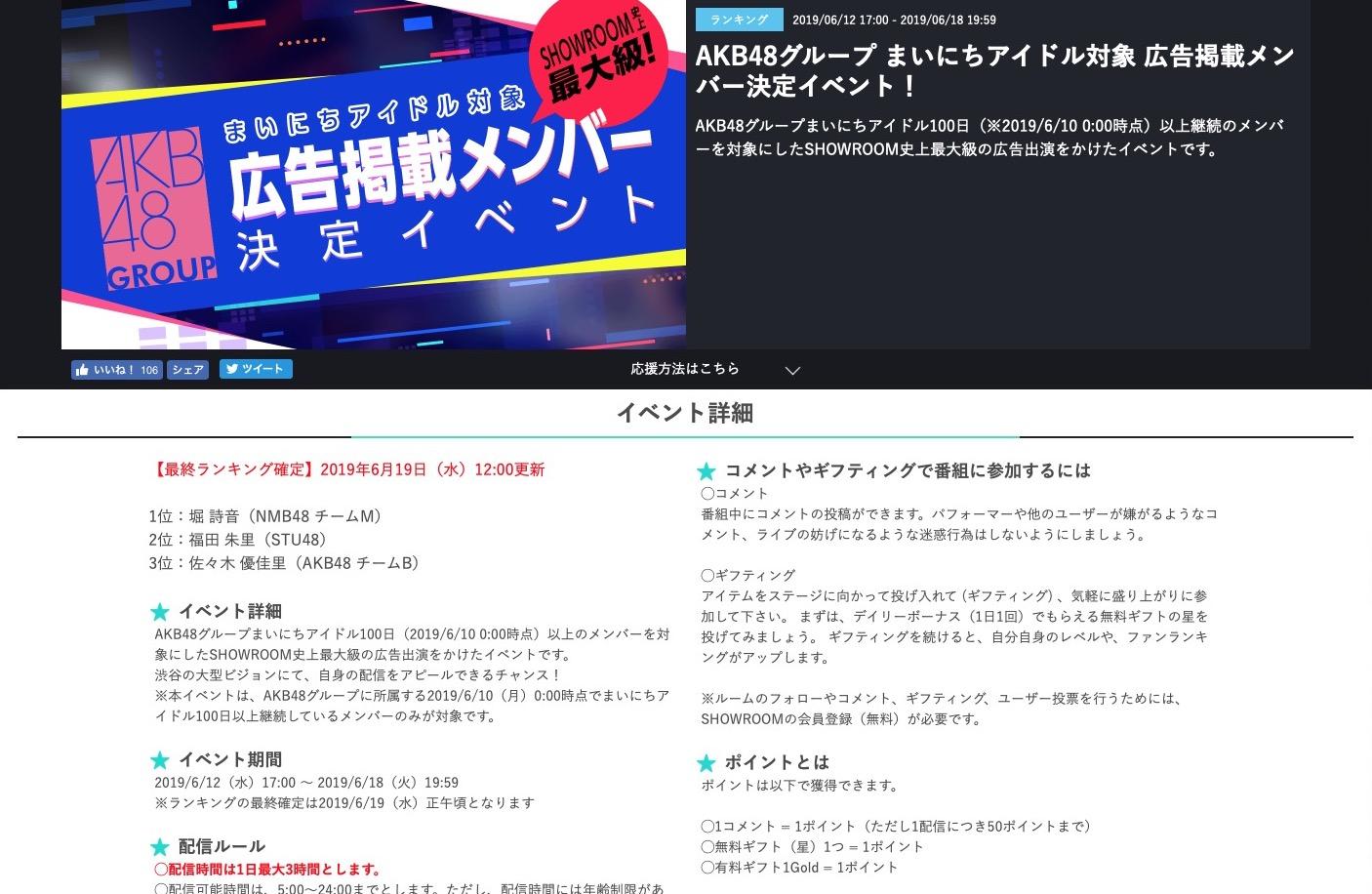 【堀詩音】SHOWROOM「広告掲載メンバー決定イベント」最終結果・しおんの1位が決定。