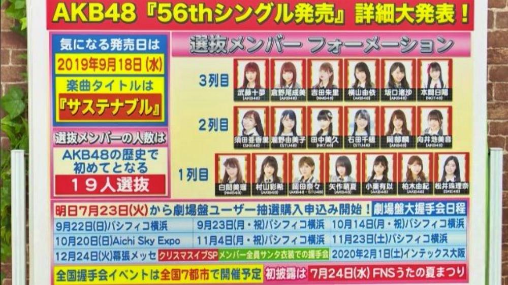 【白間美瑠/吉田朱里】AKB48 56thシングル「サステナブル」にみるるんとアカリンが選抜。