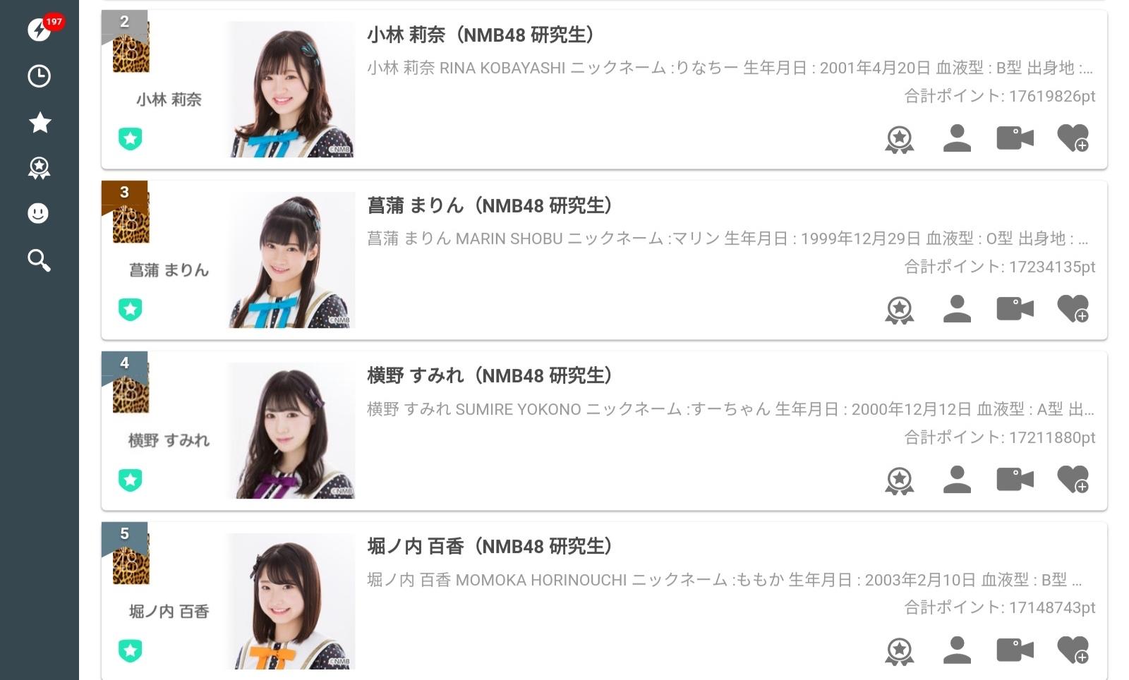 【NMB48】SHOWROOM・Popteen誌面出演権争奪イベントの最終結果が確定
