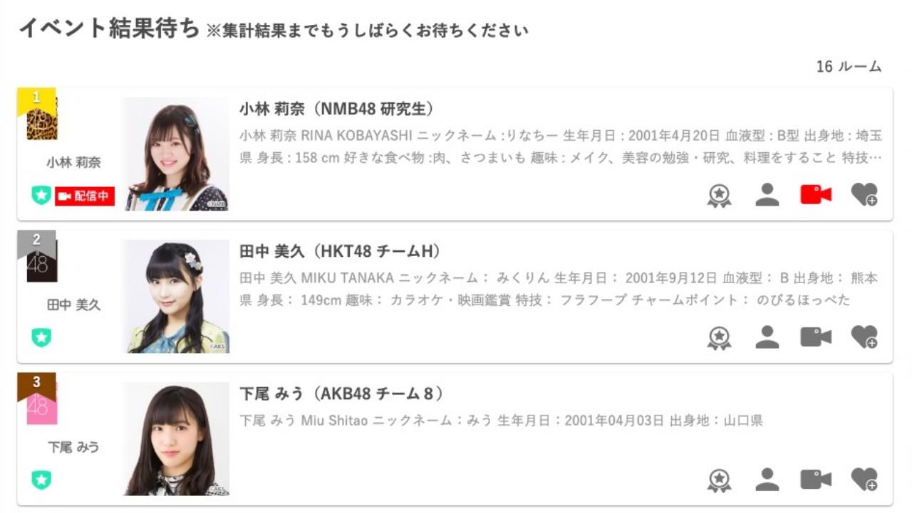 【小林莉奈】SHOWROOM「TGC 2020」出演イベント「17〜18歳」枠はりなちーが暫定1位で期間終了