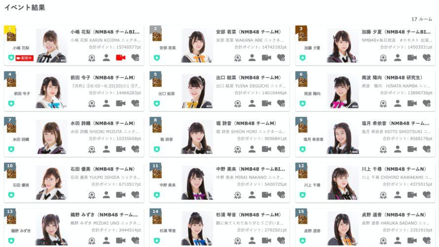 【NMB48】NMB48×毎日放送特別番組『NMB48の#エモスト』出演権オーディションの結果